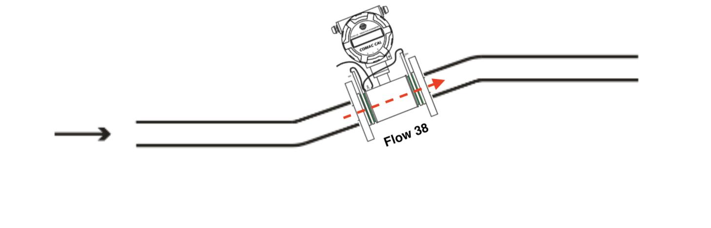 Cách lắp đặt đồng hồ đường ống nghiêng