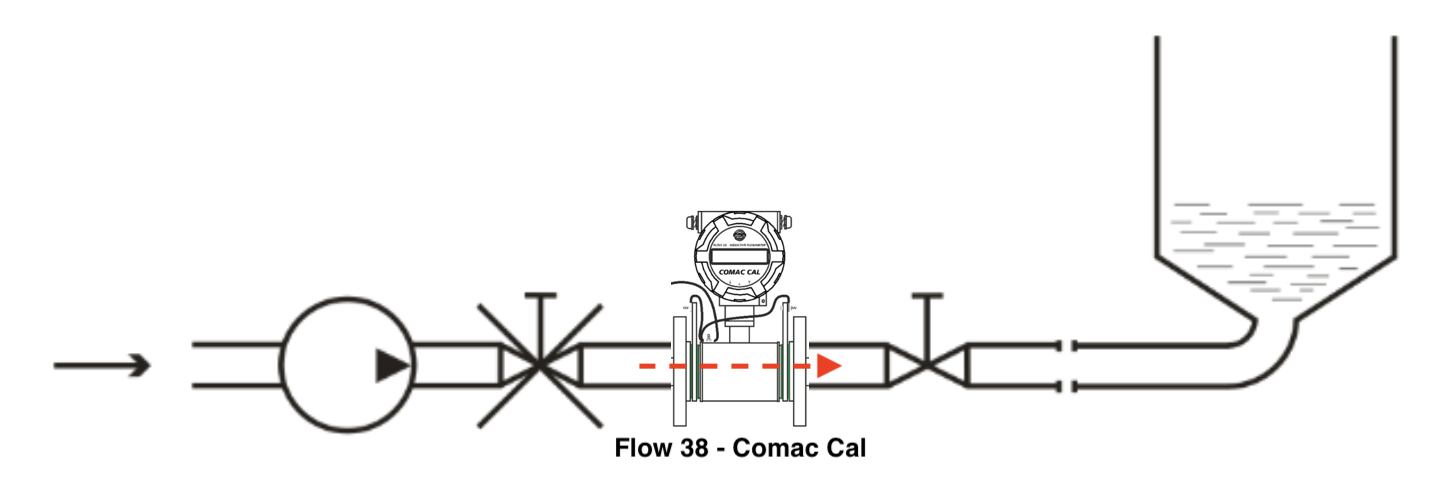 Cách lắp đường ống thẳng có bơm nước