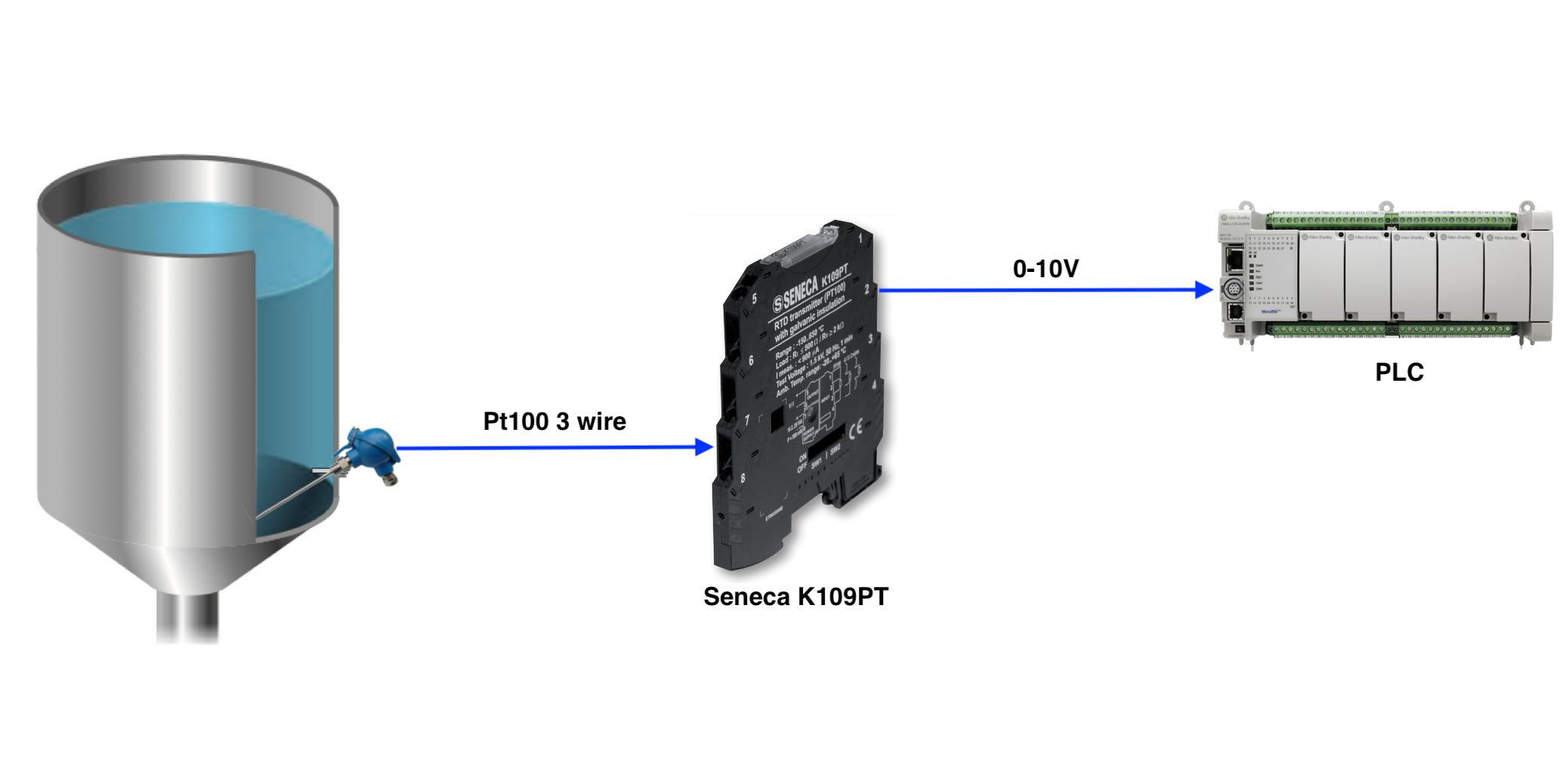 Bộ chuyển đổi Pt100 sang 0-10V | Seneca K109PT