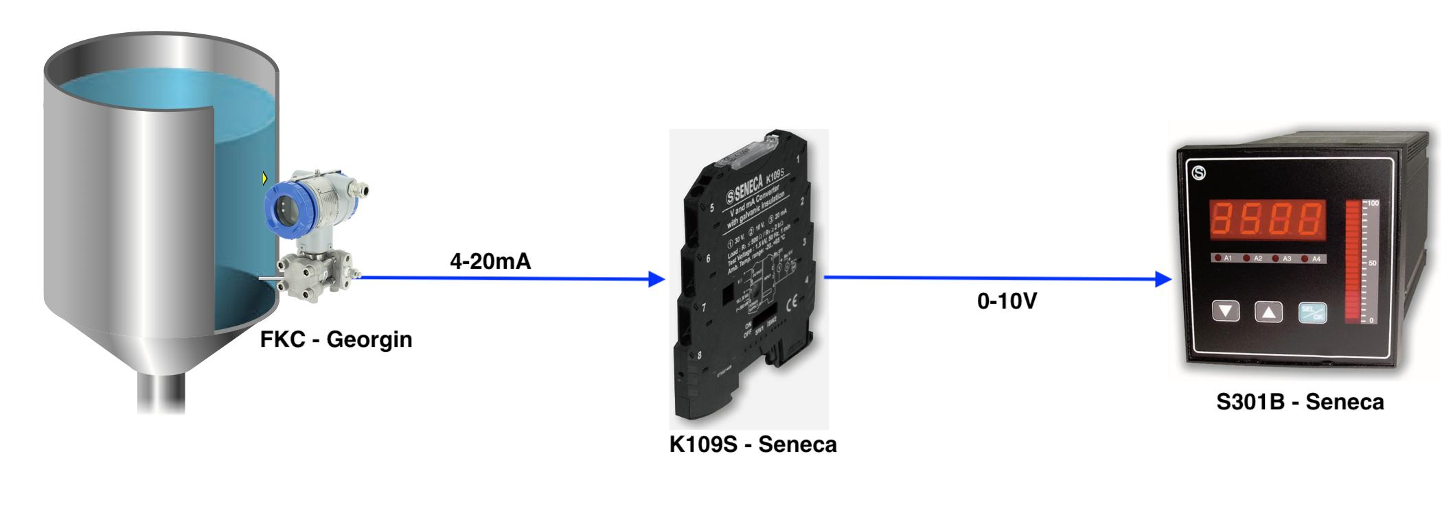 Bộ chuyển đổi tín hiệu 4-20mA sang 0-10V K109S