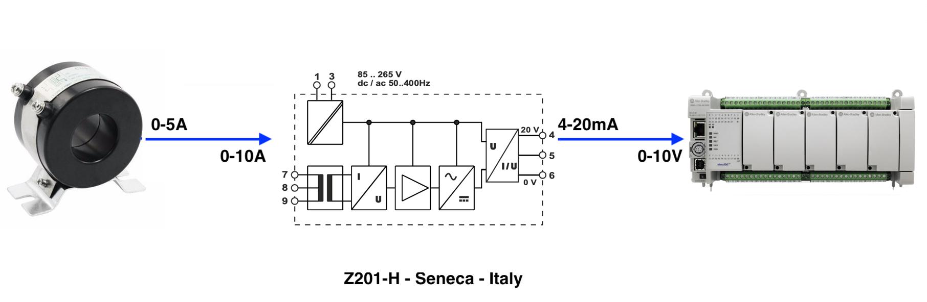 Cách lắp đặt bộ chuyển đổi tín hiệu dòng điện Z201-H