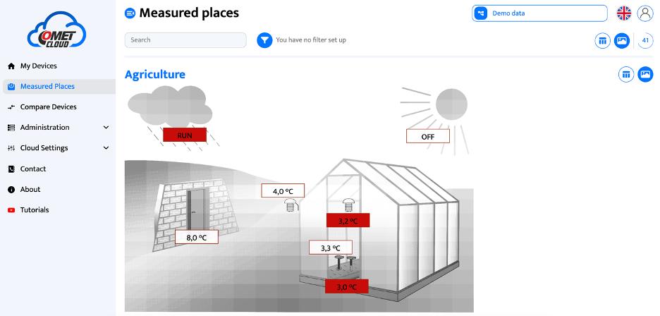 Giám sát nhiệt độ độ ẩm từ xa