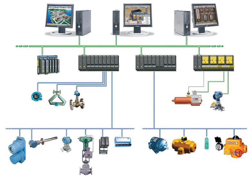 Hệ thống PLC - Scadar