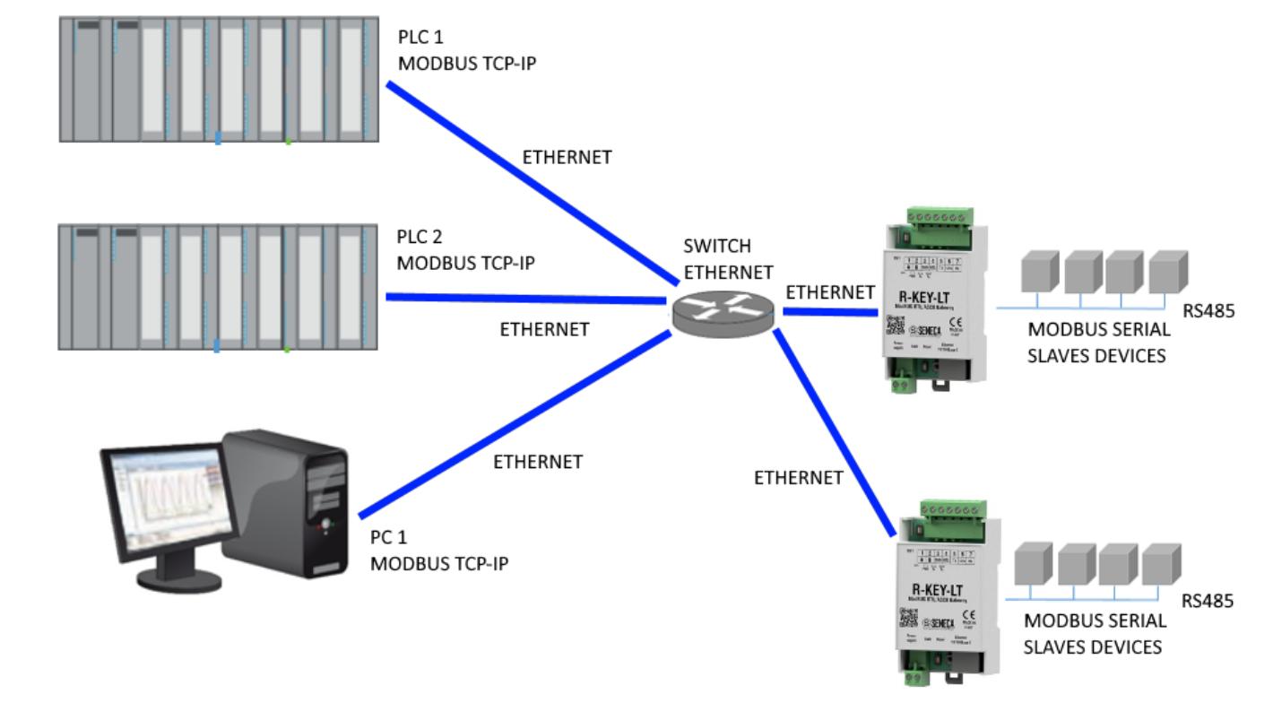 Kết nối R-Key-LT
