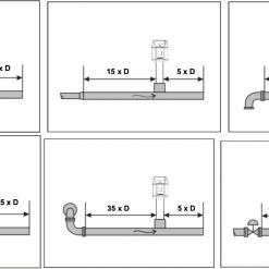 Cách lắp đặt đồng hồ đo lưu lượng khí nén VA 520