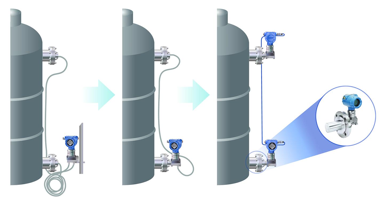 Đo mức nước bẳng cảm biến áp suất