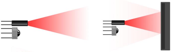 Đặc trưng của sóng ánh sáng hồng ngoại là gì