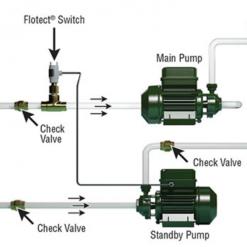 Công tắc cảm biến dòng chảy cho máy bơm