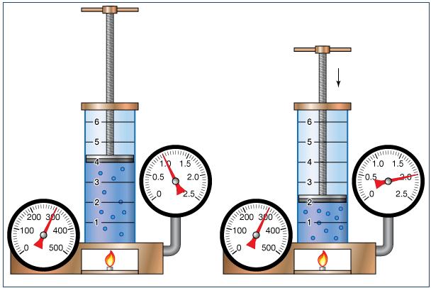 Quá trình đẳng nhiệt
