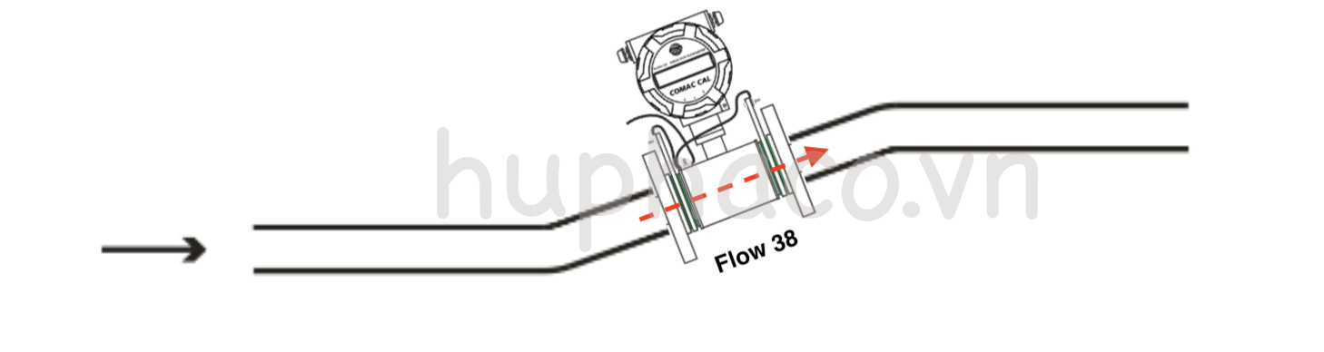 Cách lắp đồng hồ đo lưu lượng đường ống nghiêng