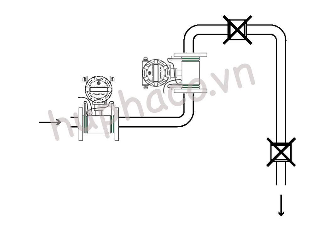 Cách lắp đồng hồ đo lưu lượng tối ưu nhất