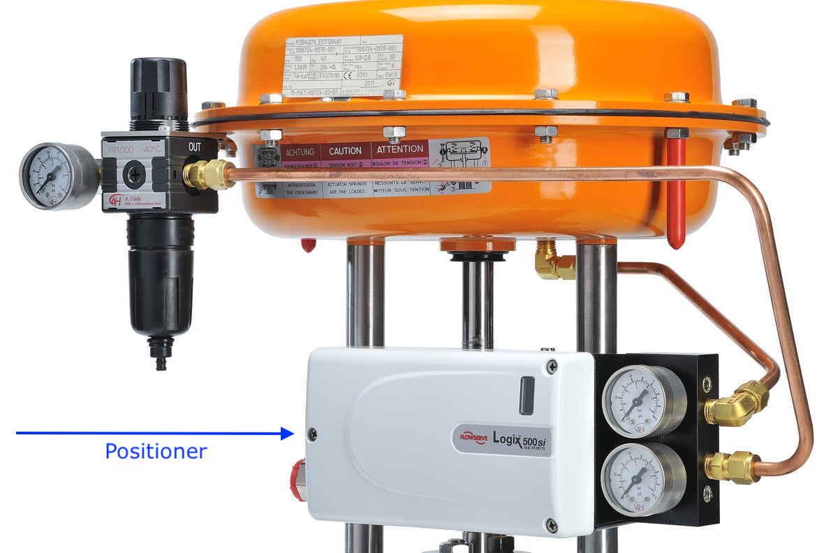 Bộ điều khiển khí nén Positioner