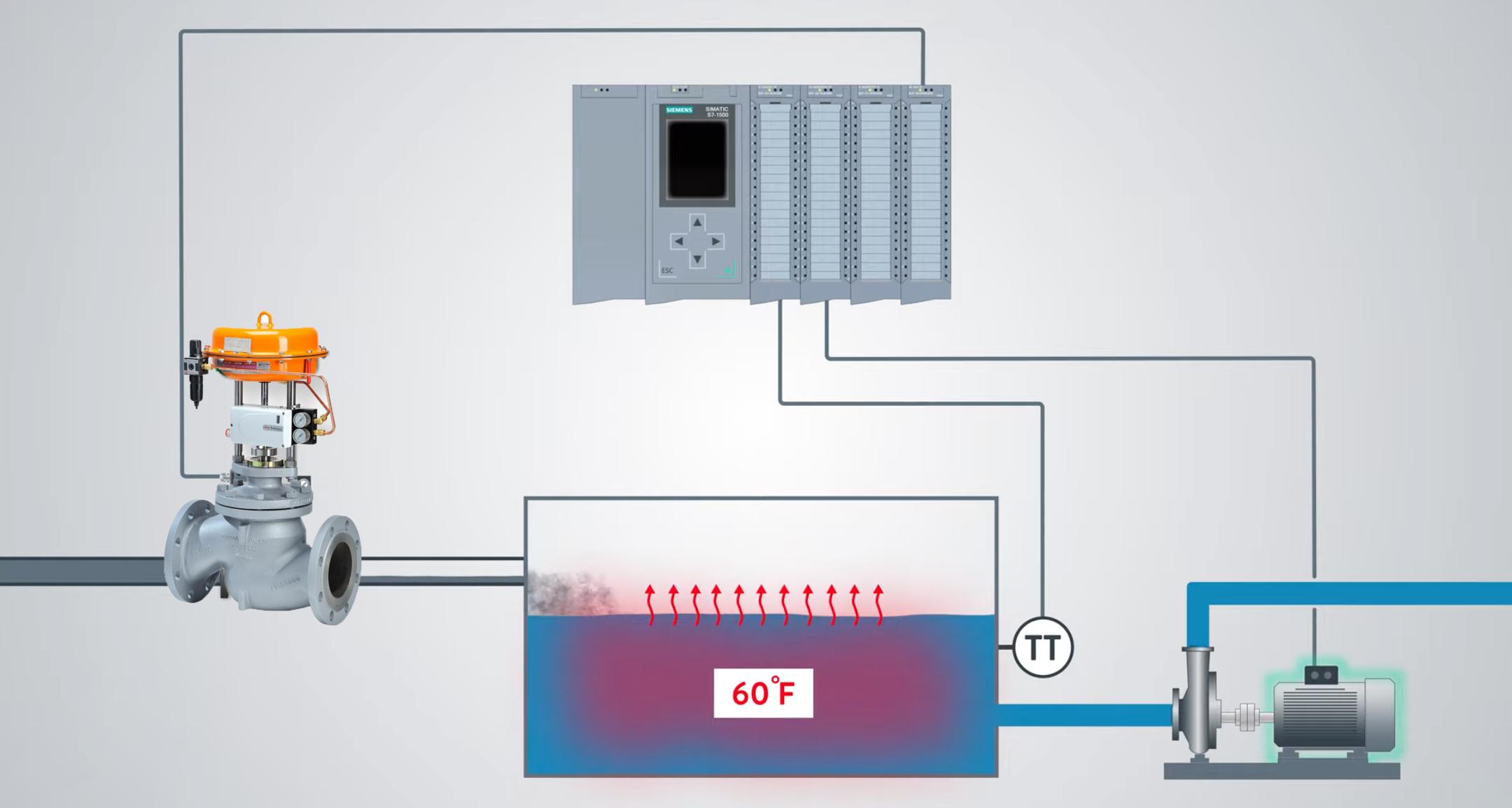 Ứng dụng van điều khiển cho nhiệt độ