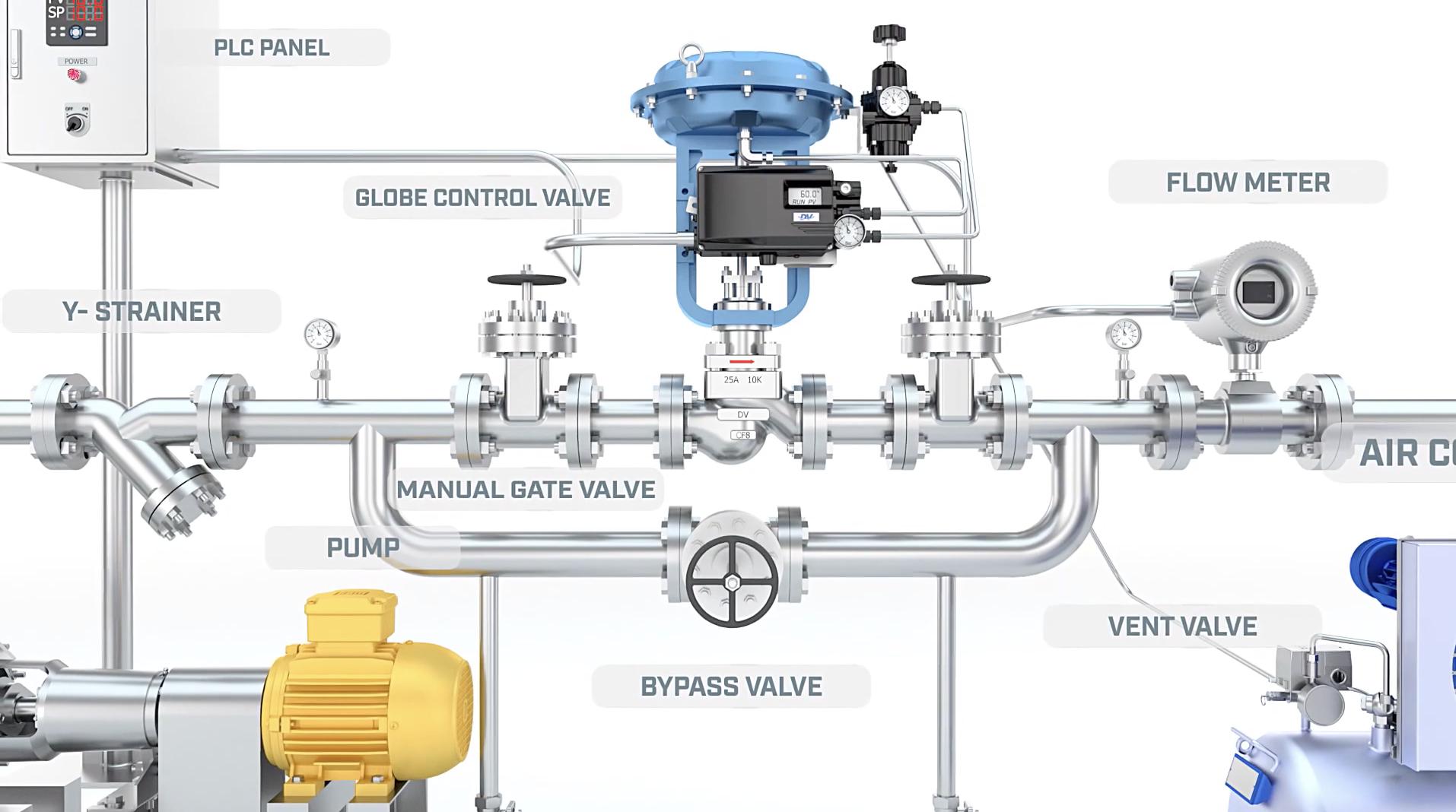 Hệ thống tự động sử dụng van điều khiển khí nén